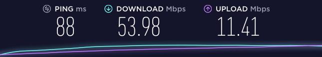 IKEv2 | London VPN Server