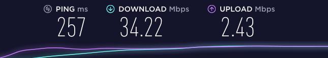 IKEv2 | Montreal VPN Server | Montreal VPN Server