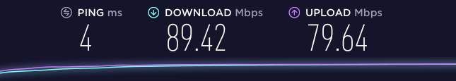 SpeedTest.net Results Without a VPN